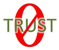 Zero Trust Security Model